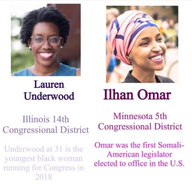 Congress Women
